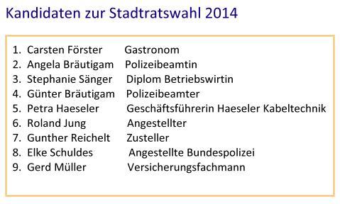 Kandidaten Stadtratswahl 2014